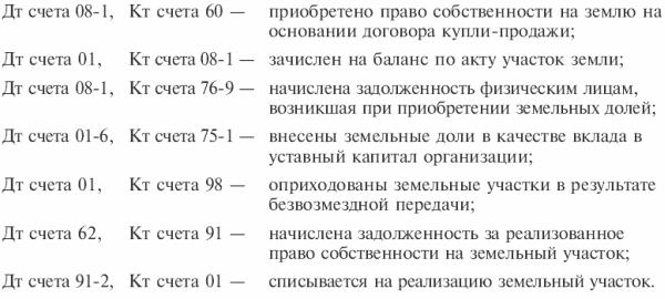 """Счет 60 """"Расчеты с поставщиками и подрядчиками"""" по Плану счетов —"""