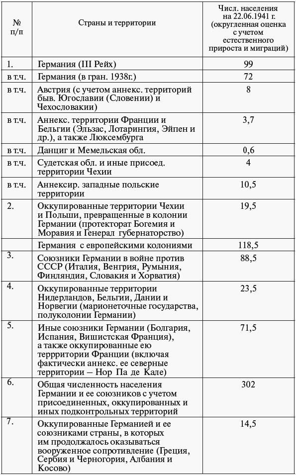 Причины неудач Красной Армии в ВОВ. Курсовая работа (п). История. 2008-12-09