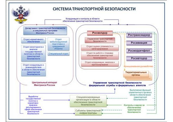 Техника безопасности на предприятии – ОБЖ.ру